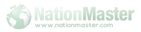 NationMaster